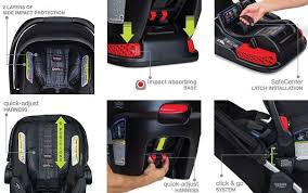 britax 2017 b agile stroller travel