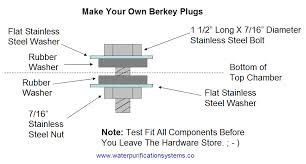 berkey water filter tips berkey water