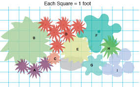 flower garden plans fresh by ftd with