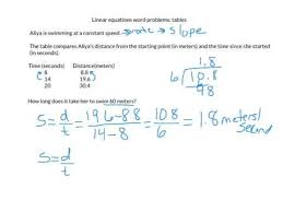 linear equations word problems tables