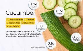 hummus nutrition facts calories carbs
