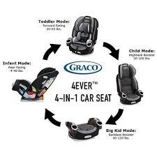 graco 4ever car seat babyvizta