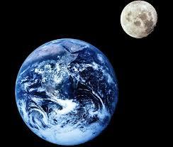 Distancia de la Tierra a la Luna en kilómetros - VIX