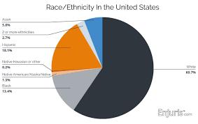 2018 law diversity report jd