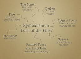 symbolism in lord of the flies lord of the flies language and