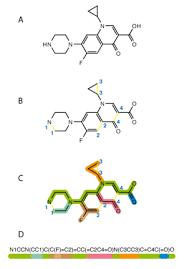 simplified molecular input line entry