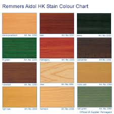 Wood Stain Behr Wood Stain Color Chart