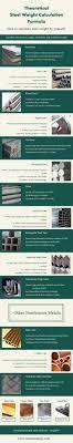 steel weight calculation formula