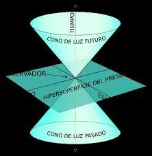 El Tiempo es Relativo a Ti - www.sorayapsicologa.es