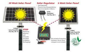 Universal Solar Conversion Kit Agratronix
