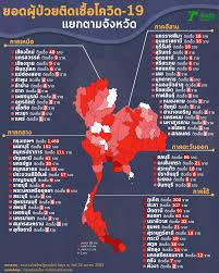 เหยื่อโควิด ตายเกลื่อนโลก 1.9 แสนศพ ภูเก็ต ติดเชื้อเพิ่ม สูงสุดใน ...