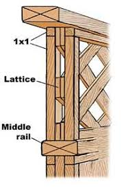 Diy How To Build A Basic Fence Lattice Fence Fence Design Diy Fence