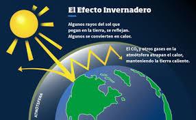 Cómo se destruye la capa de ozono? | Blog Quimobásicos