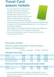 zone 1 2 travelcard annual لم