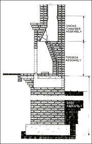 scratch built masonry fireplaces