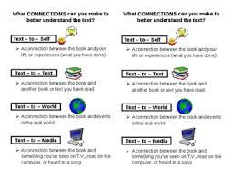 Making Connections Handout by Addie Greene | Teachers Pay Teachers