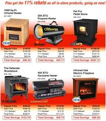 menards in clearance on