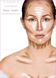 how to draw contour lines makeup