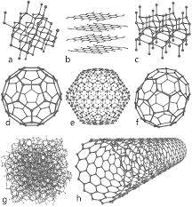 Alótropos do carbono – Wikipédia, a enciclopédia livre