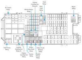 2016 ford taurus fuse diagram ricks
