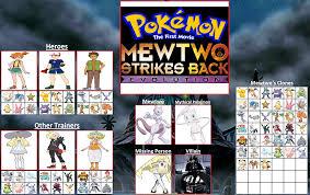 Pokemon The First Movie M2 SBE cast by KoopaArt10141989 on DeviantArt