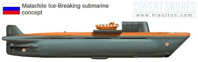 Resultado de imagen para submarino Malakhit