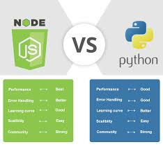 So-sanh-node.js-vs-pyhton