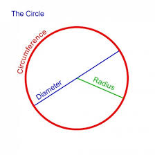 how to calculate arc length of a circle