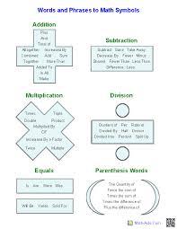 words in algebraic expressions handout