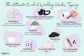 wedding vendors to tip and how much