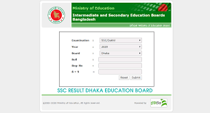SSC Result 2020 Dhaka Board with Marksheet By Online and SMS