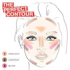 how to do contour makeup for beginners