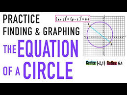 find the equation of a circle practice