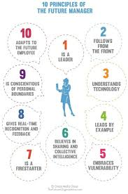 the 10 principles of the future manager