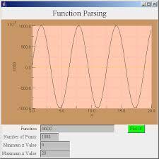 math functions advanced graphics