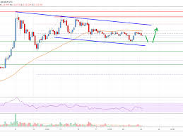 Cardano (ADA) Price Analysis: Uptrend Could Resume Above $0.13 | Live  Bitcoin News