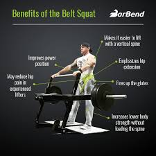 why the belt squat could be your secret