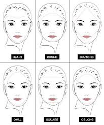 which face shape are you the ultimate