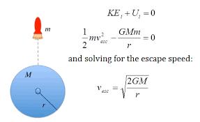 gravitation wyzant resources