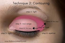 how to apply eyeshadow like a pro the