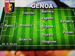 La probabile formazione di Primocanale per Firenze: Genoa col 3-5 ...