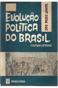 """Resultado de imagem para Evolução política do Brasil"""""""