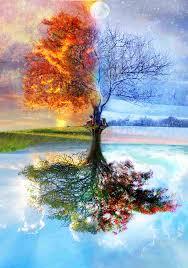 Da dove derivano i nomi delle stagioni?