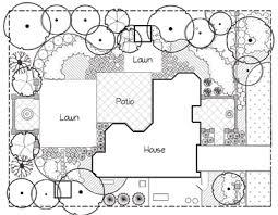 Basic Principles of Landscape Design1