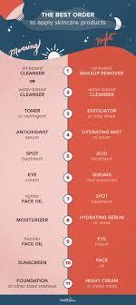 order of skin care 11 steps for