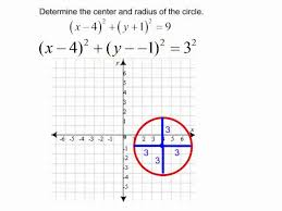 center and radius of a circle