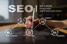 Search Engine Optimization Tips To Help You Increase Your Website ...