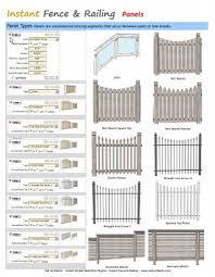 Instant Fence Railing Panels Vali Architects