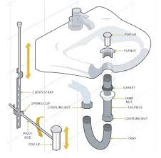 bathroom sink plumbing diagram