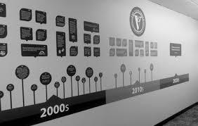 Vgm Timeline Wall